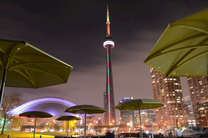 Canadian View of China Plummet