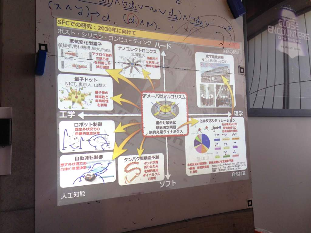 Research-to-ELSI-Earth-Life-Science-Institute-9