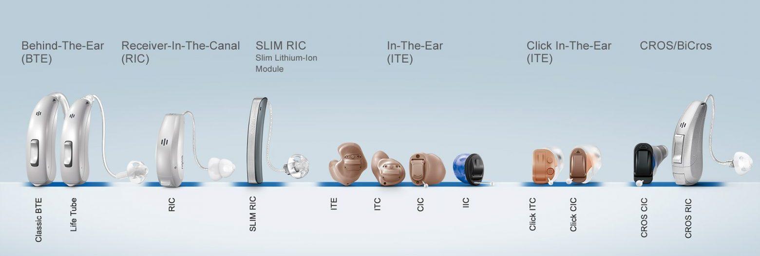 máy trợ thính giá bao nhiêu tiền