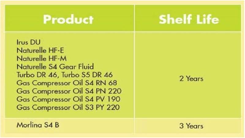 Bạn đang thắc mắc hạn sử dụng dầu nhớt bôi trơn?