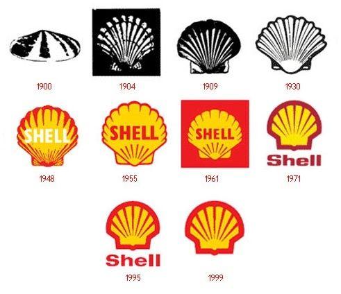 dầu nhớt shell của nước nào, dau nhot shell, nhớt vũng tàu