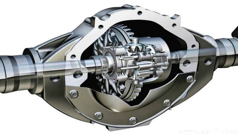 Dầu Shell Spirax S2 A – Dầu cầu và bánh răng (trục sau)