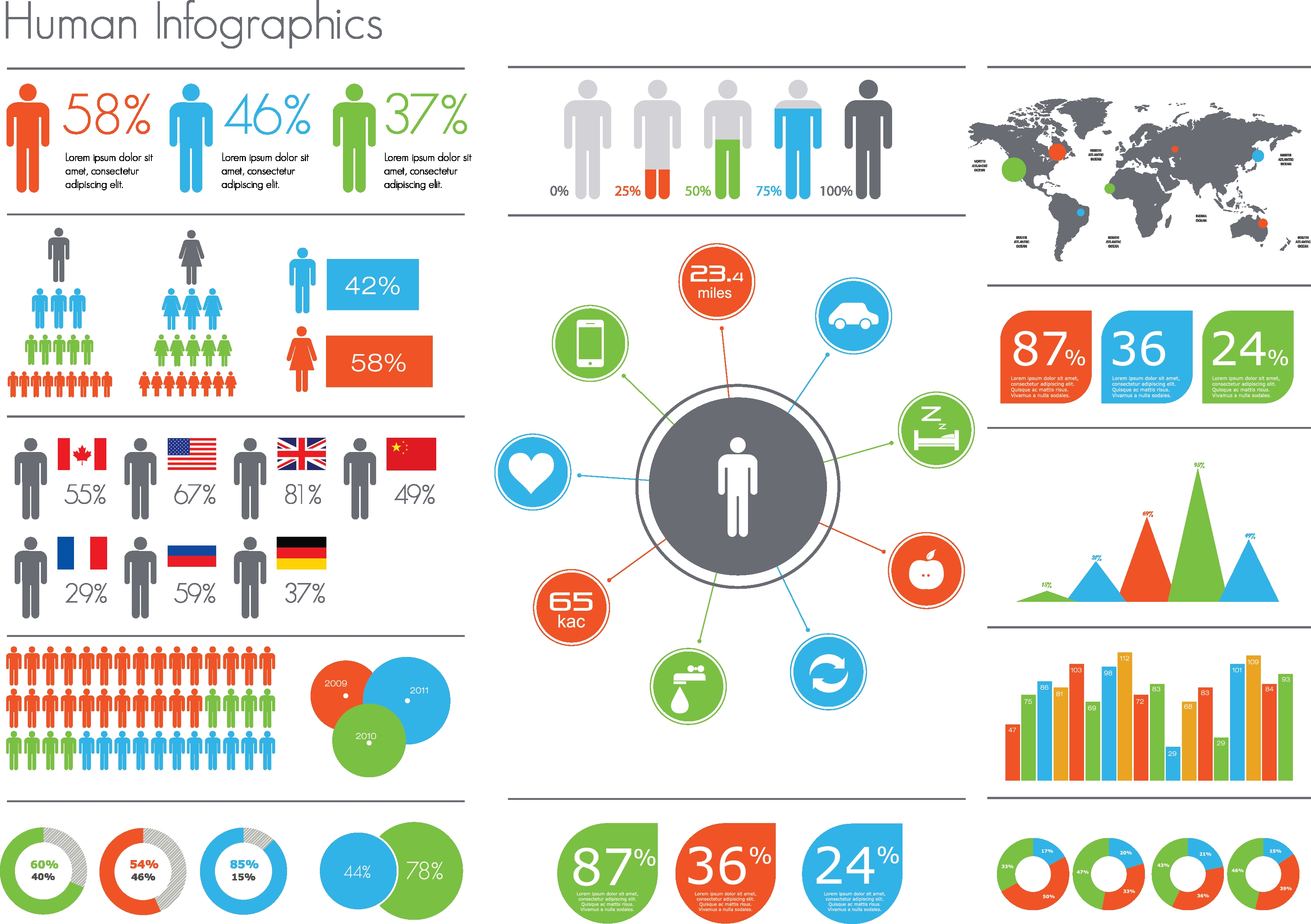 Infographic 9th Grade Geography