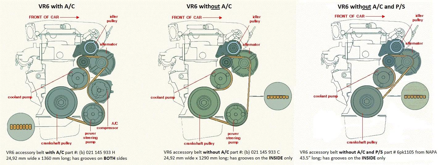 Volkswagen Vr6 Serpentine Belt Diagram