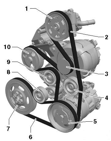VW 2.5 Serpentine Belt Diagram