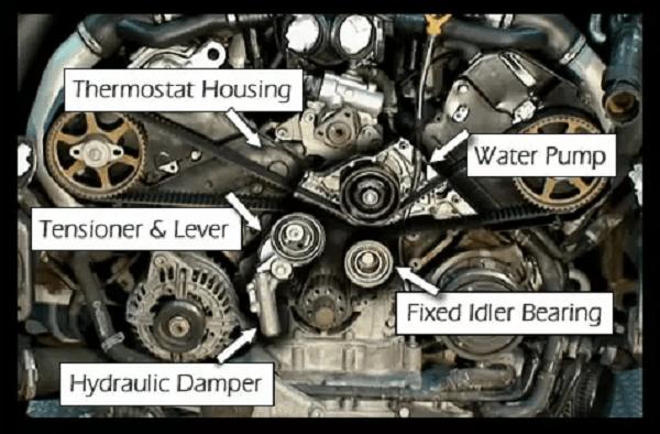 Audi 2.7t Timing Belt Diagram