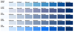 Colourmap blues.