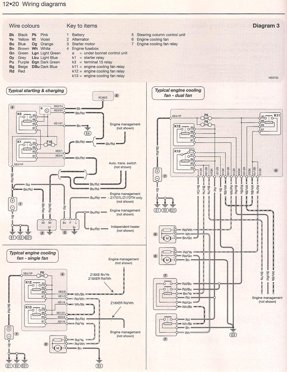 Vauxhall astra wiring diagram pdf wiring diagram vauxhall vivaro wiring diagram wiring source u2022 95 jeep wiring diagram vauxhall astra wiring diagram pdf asfbconference2016 Images