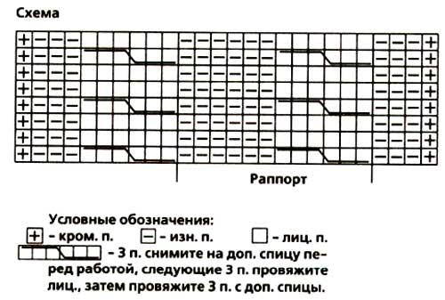 рисунок спицами схема