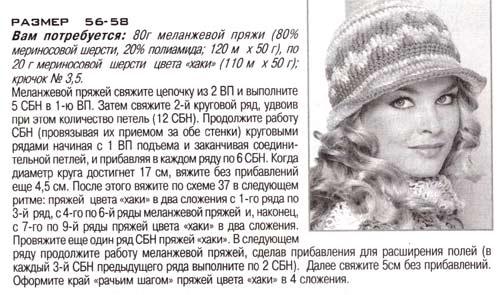 описание вязания шляпы