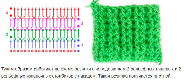 Схема вязания резинки 2 на 2 крючком