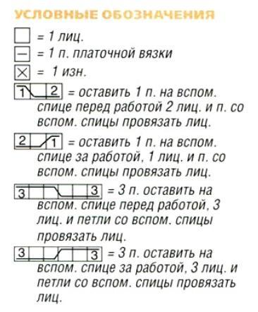 Clave para diagramas
