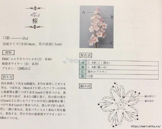 مخططات الكروشيه الزهور الصغيرة