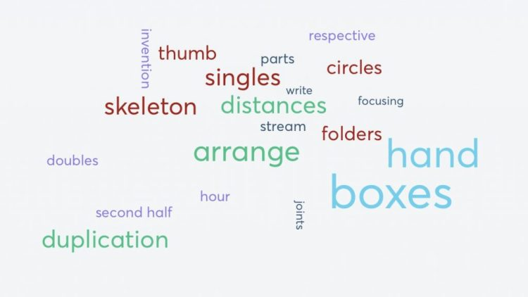 Hand Duplication Word Cloud