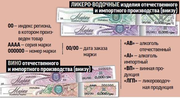 Новые акцизные марки защитили сеткой и голограммой Взгляд