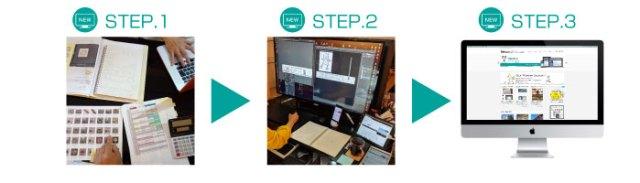WEBページ制作step