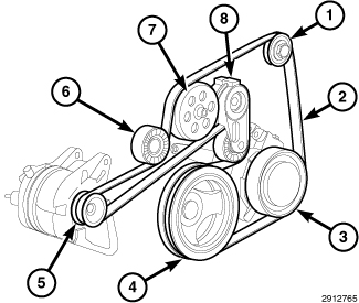 dodge challenger serpentine belt install moparrepair mopar BMW 540I Serpentine Belt note when installing accessory drive belt onto pulleys make sure that belt is properly routed and all v grooves make proper contact with pulleys