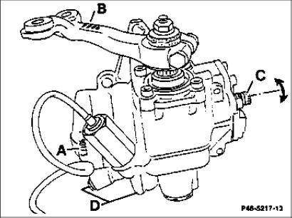 Estructura de la caja de direccion / sinfin