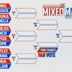 W2M: WWE MMC Bracket Revealed, WWE to Fox?, and Impact Wrestling Review