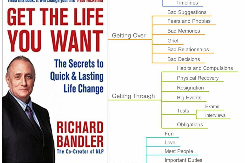 Get The Life You Want: The Secrets to Quick and Lasting Life Change with NLP