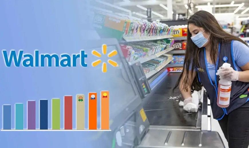 Walmart Raising Minimum Wage