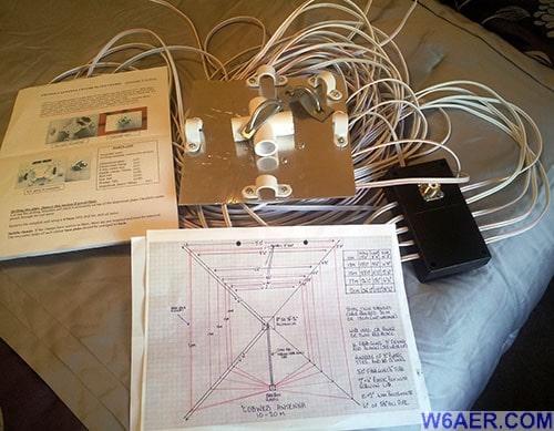 Cobweb Antenna Building Kit