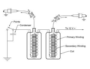 ignition system explained – Duane Ausherman BMW motorcycles