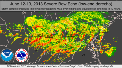 NWS graphic showing how a bowing line of storms traveled 600 miles in 12 hours