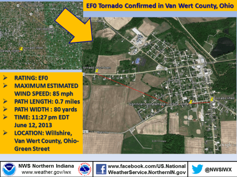 NWS graphic showing path of June 13, 2013 EF0 tornado in Willshire, Ohio