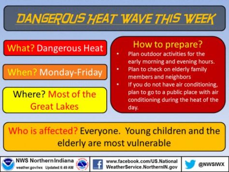 Dangerous heat infographic from NWS Northern Indiana