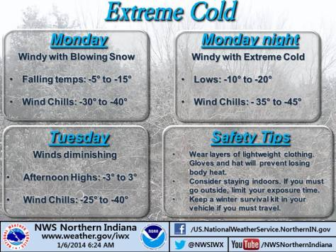 NWS infographic: Temperature and wind chill forecasts, safety tips