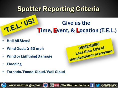SKYWARN storm spotter reporting criteria from NWS Northern Indiana training presentation