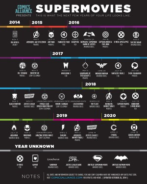Superhero Slate until 2020
