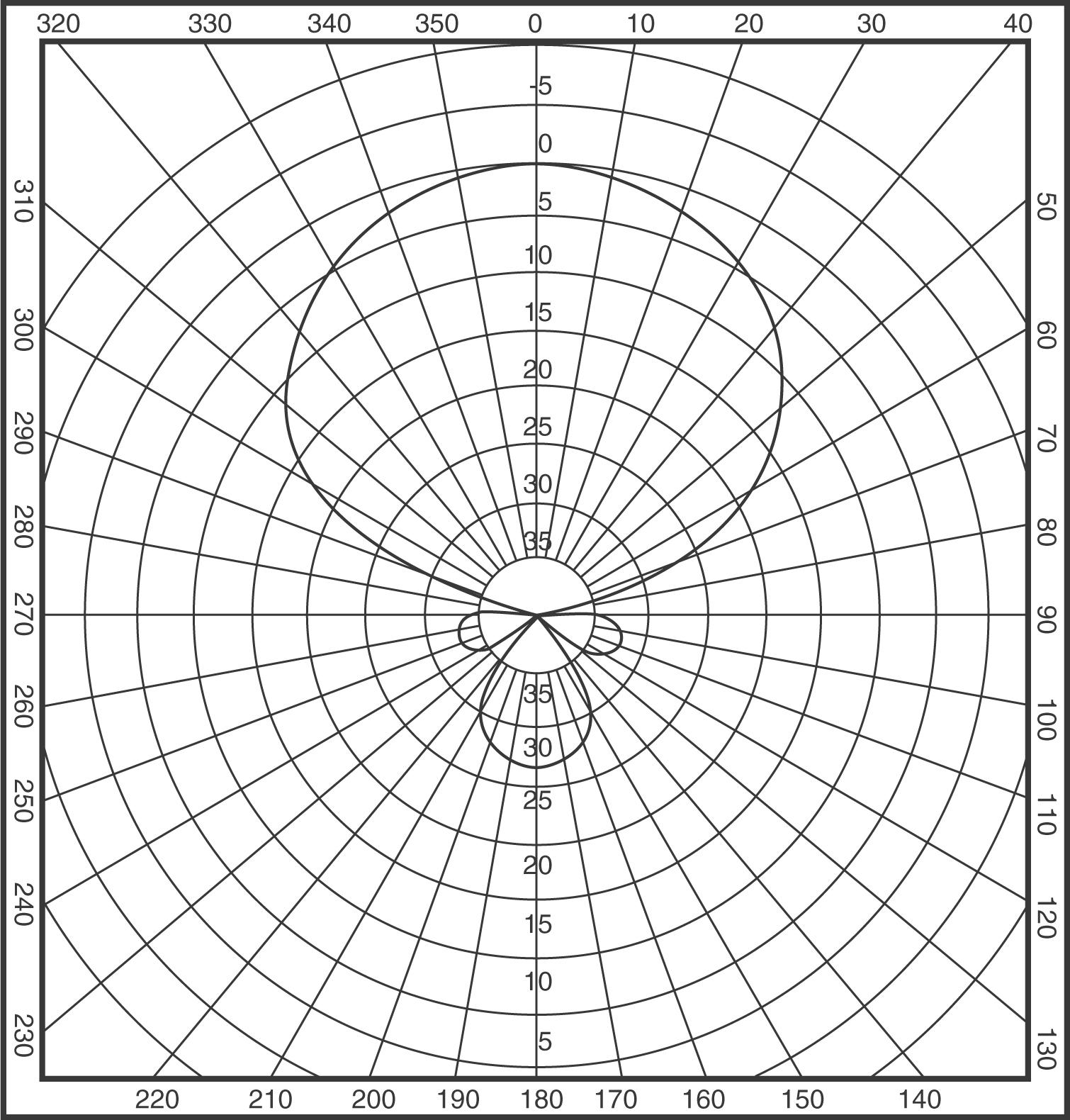 Vhf Antenna Towers | Wiring Diagram Database