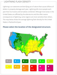 Lightning Flash Density