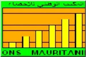 "ONS يكشف أبرز الموردين من موريتانيا وإليها ""تفاصيل"""