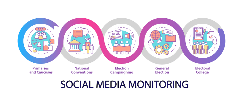 KI DESIGN NATIONAL ELECTION SOCIAL MEDIA MONITORING PLAYBOOK — PART IV of V