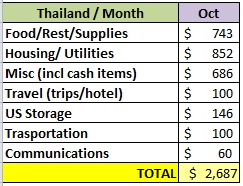 Actual Oct_2014_detailed_costs (2)