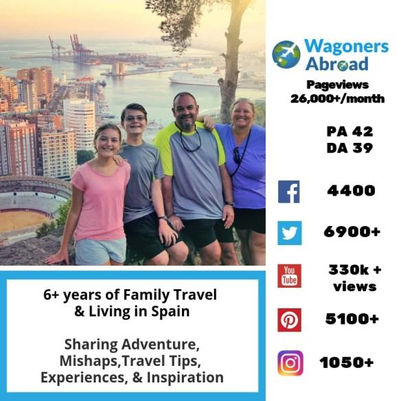 Wagoners Abroad Stats Card Nov 2018