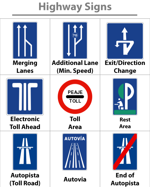 Spanish road signs translation, these are just a few