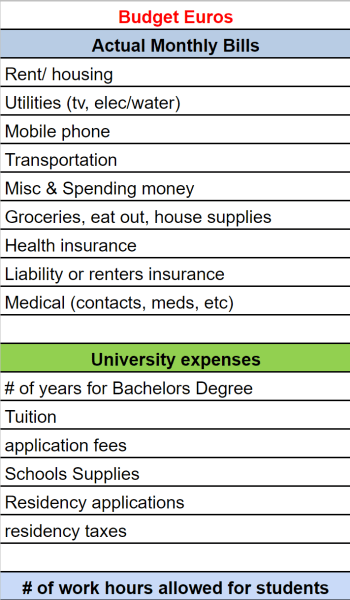 which universities in Europe were more affordable for us. Read more on WagonersAbroad.com