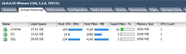 A look at the VMs running on my Mgmt Host (N40L)