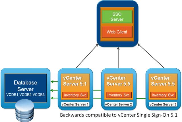 vcenter-design-2