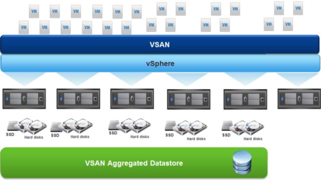 vsan-6-hosts