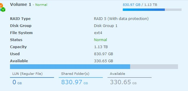 The 11+1 RAID 5 set made up of SSDs
