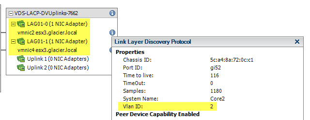 LLDP VLAN ID is 2