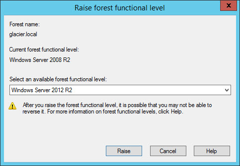 forest-functional-level