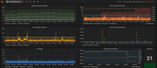 grafana-wn-full-size