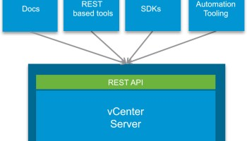 How to Establish a Session and Authenticate with the vSphere