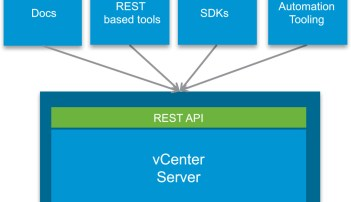 How to Establish a Session and Authenticate with the vSphere 6 5